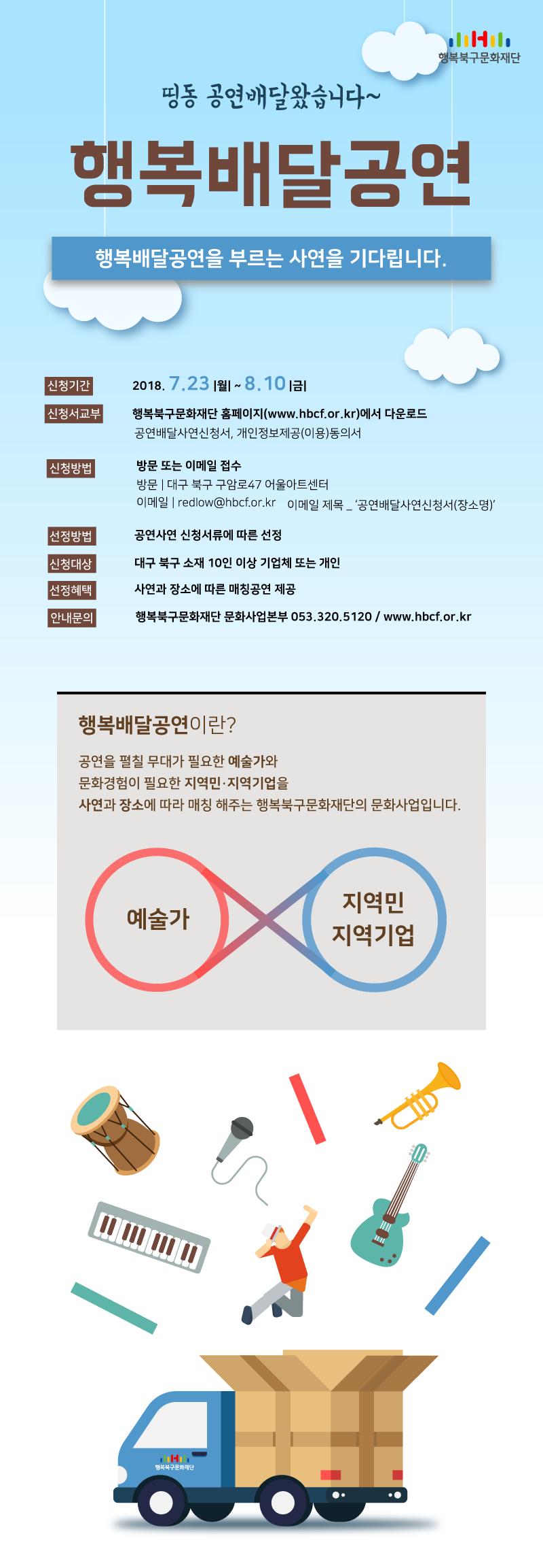 행복배달공연(사연).png
